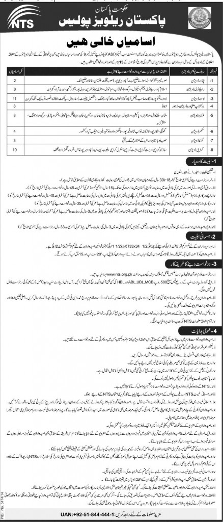 54 ASI Jobs in Railway Police 2015, NTS Form Download