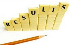 Gujranwala Board BISE GRW 10th Class SSC Part 2 Result 2019