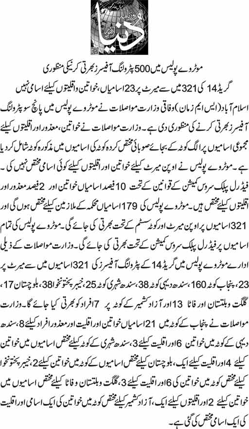 500 Posts of Patrol Officers in Motorways Police By FPSC 2018