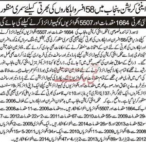 58 New Posts in Anti Corruption Department Punjab Through NTS