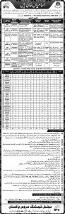 Secondary Education Dept Balochistan Jobs 2014, NTS Test Form Download