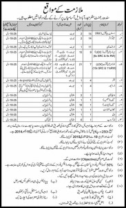 Pak Army Jobs 2014 Sindh Regiment Hyderabad Eligibility & Schedule