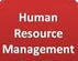 Human Resource Management HRM Career & Scope