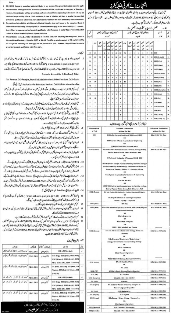 District Multan Educators Jobs 2015 Interview Schedule & Form Download