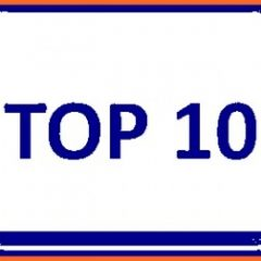 Top Ten Study Tips in English & Urdu