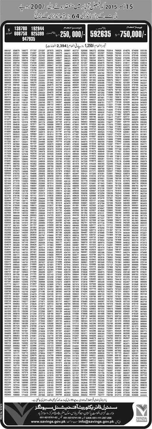 Result of 64 Draw of 200 Rupees Prize Bonds 15 Dec 2015 Faisalabad