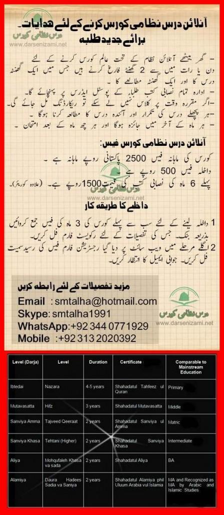 Career & Scope of Dars-e-Nizami or Islamic Science-Books, Jobs, Benefits & Tips