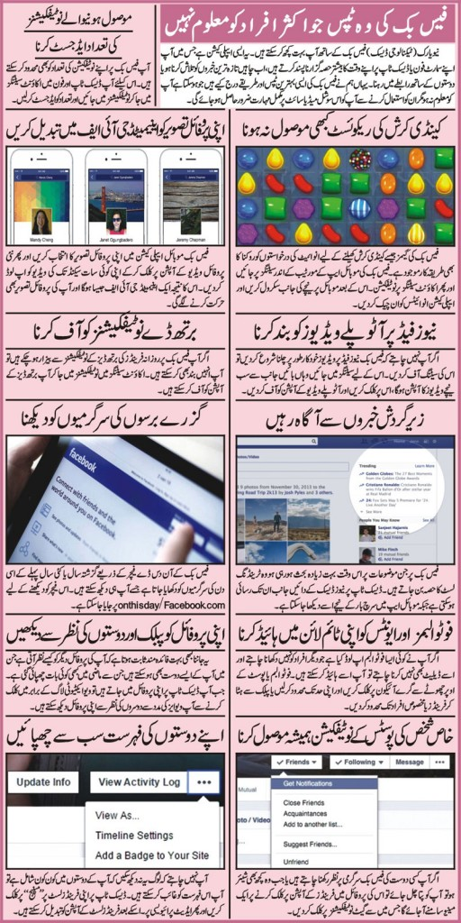 Top Ten Facebook Tips & Tricks in Urdu