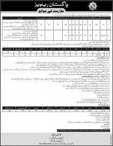 Pakistan Railway Jobs 2016-NEEF Form Download & Result