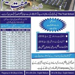 The Trust School Lahore Free Education Admission 2021