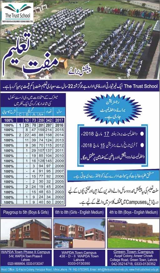 The Trust School Lahore Free Education Admission 2018