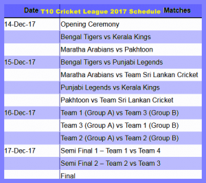 T10 Cricket League 2017 Schedule, Format, Live Matches & Facts