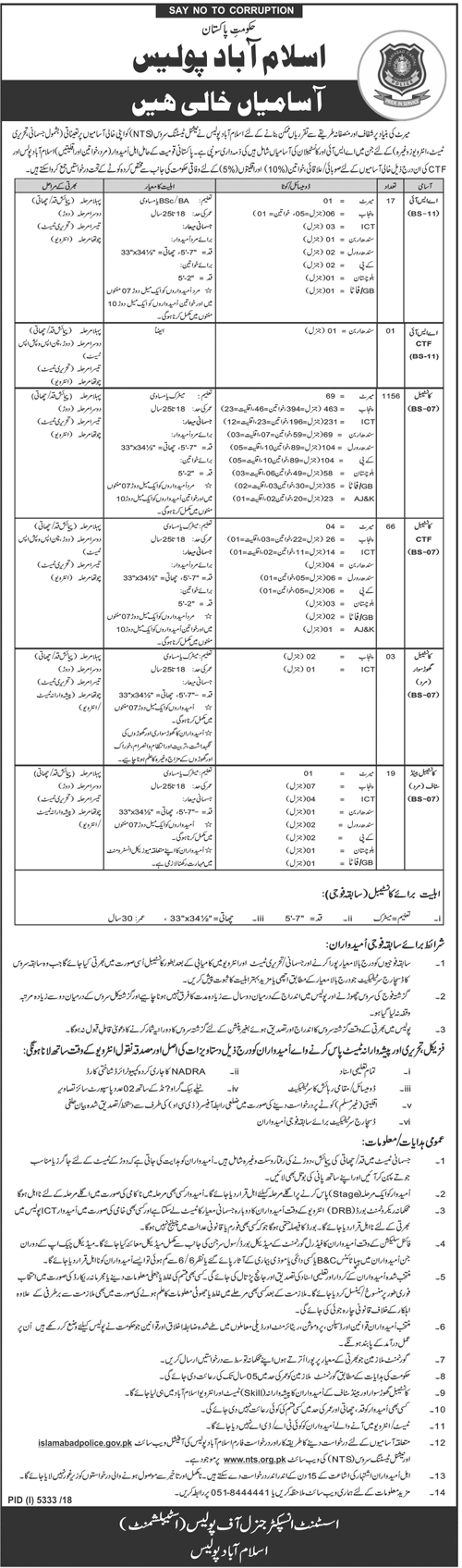 Islamabad Police Jobs 2019, Constable, Driver & ASI, NTS Form Download