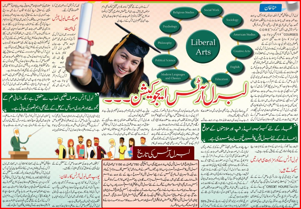 Career Counseling About Scope of Liberal Arts-Guide in Urdu & English