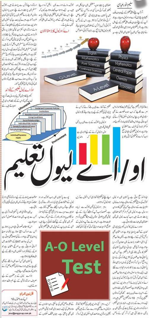Career Counseling About Scope of O-Level & A Level in Pakistan(Urdu-English)