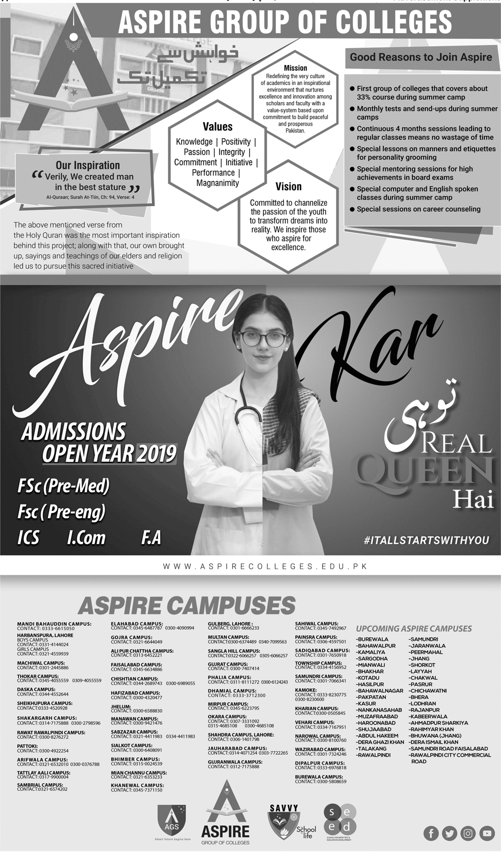 Aspire Group of Colleges Inter Admission 2019-Scholarships