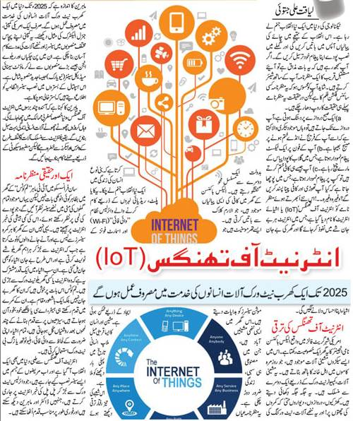 All About Internet of Things (IOT) in Urdu Language