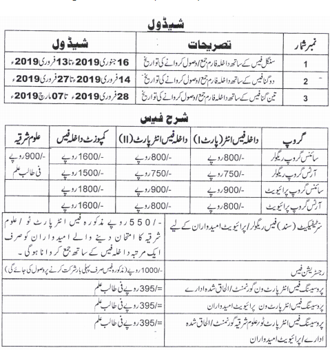 Gujranwala Board Inter Admission Form 2019, Fee, Last Date