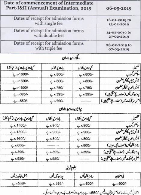 Lahore Board Inter Admission 2019, Form Download, Fee, Schedule