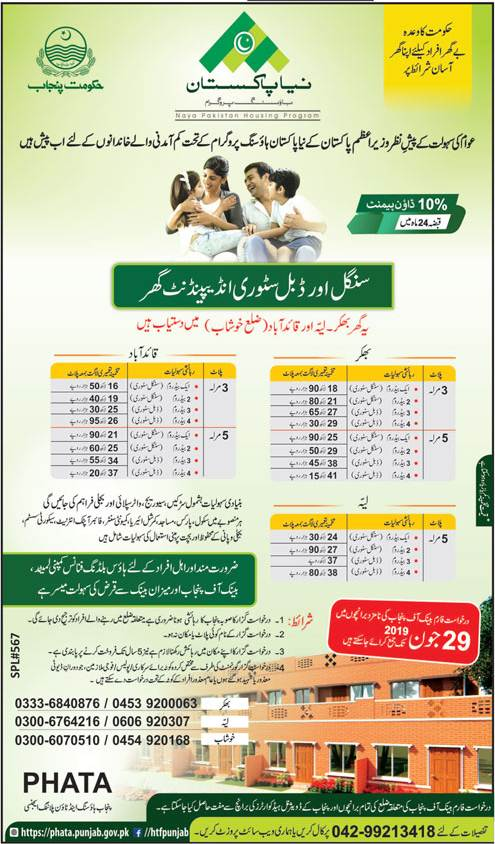Naya Pakistan Housing Program 2019, Form For Bhakkar, Qaidabad & Layyah