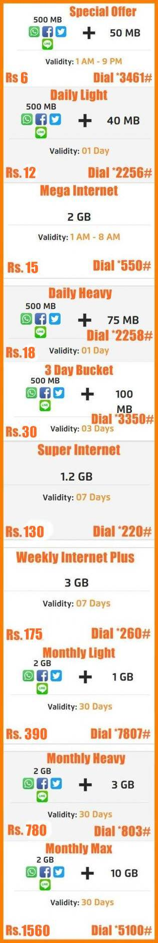 Ufone Internet Packages 2020 (Prepaid)