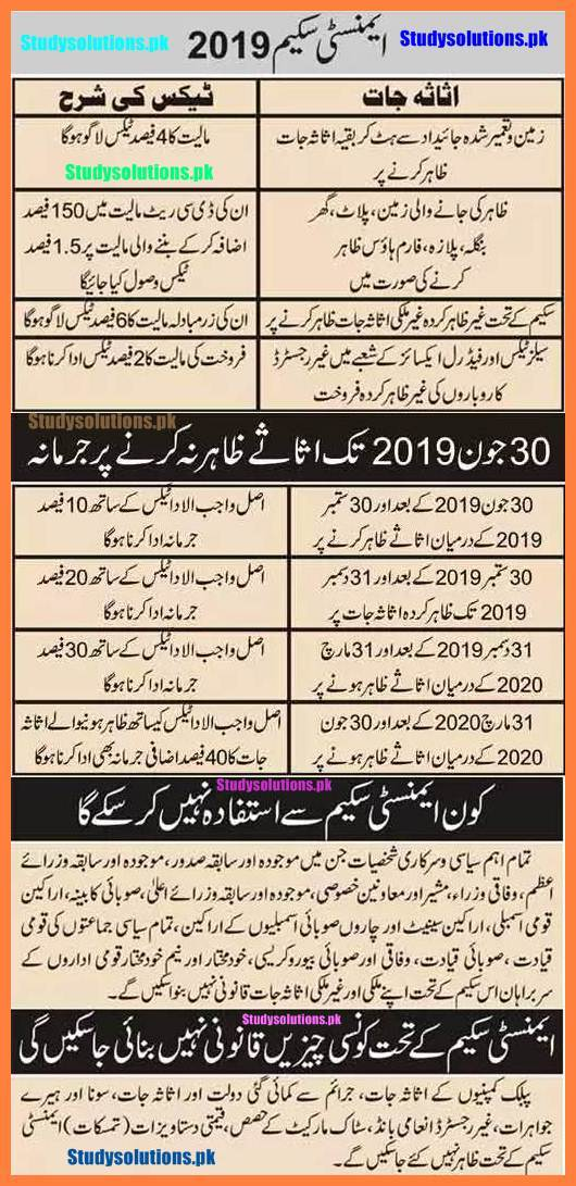Tax Amnesty Scheme 2019 in Pakistan (Details in Urdu)