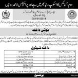 FG College of Home Economics & Management Sciences Islamabad Admission 2019
