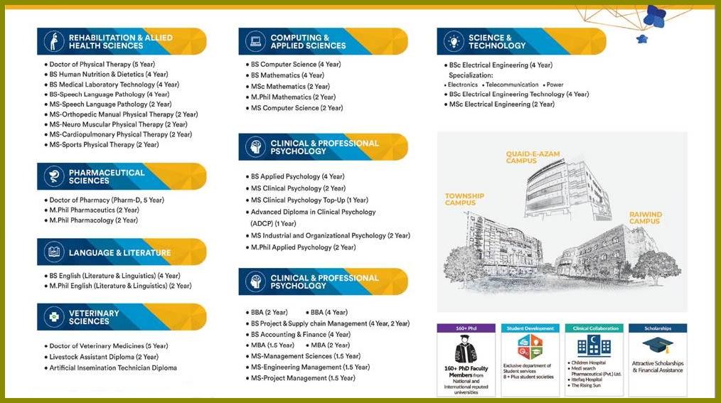 Riphah International University Admission 2021-Form, Courses & Schedule