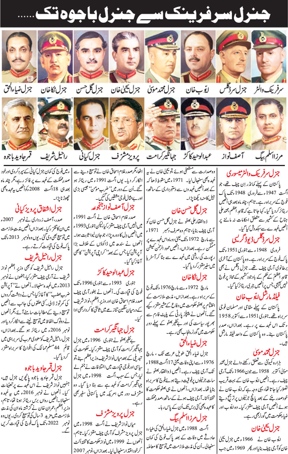 General Knowledge About Army Chiefs of Pakistan in English & Urdu