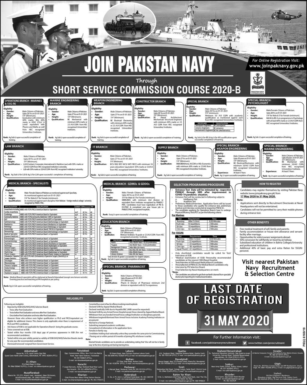Join Pak Navy Through Short Service Commission Course 2020-B