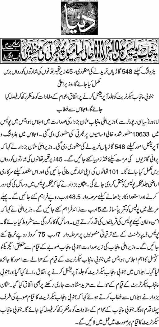 10633 Punjab Police Jobs 2020, Inspector, SI, ASI & Constables