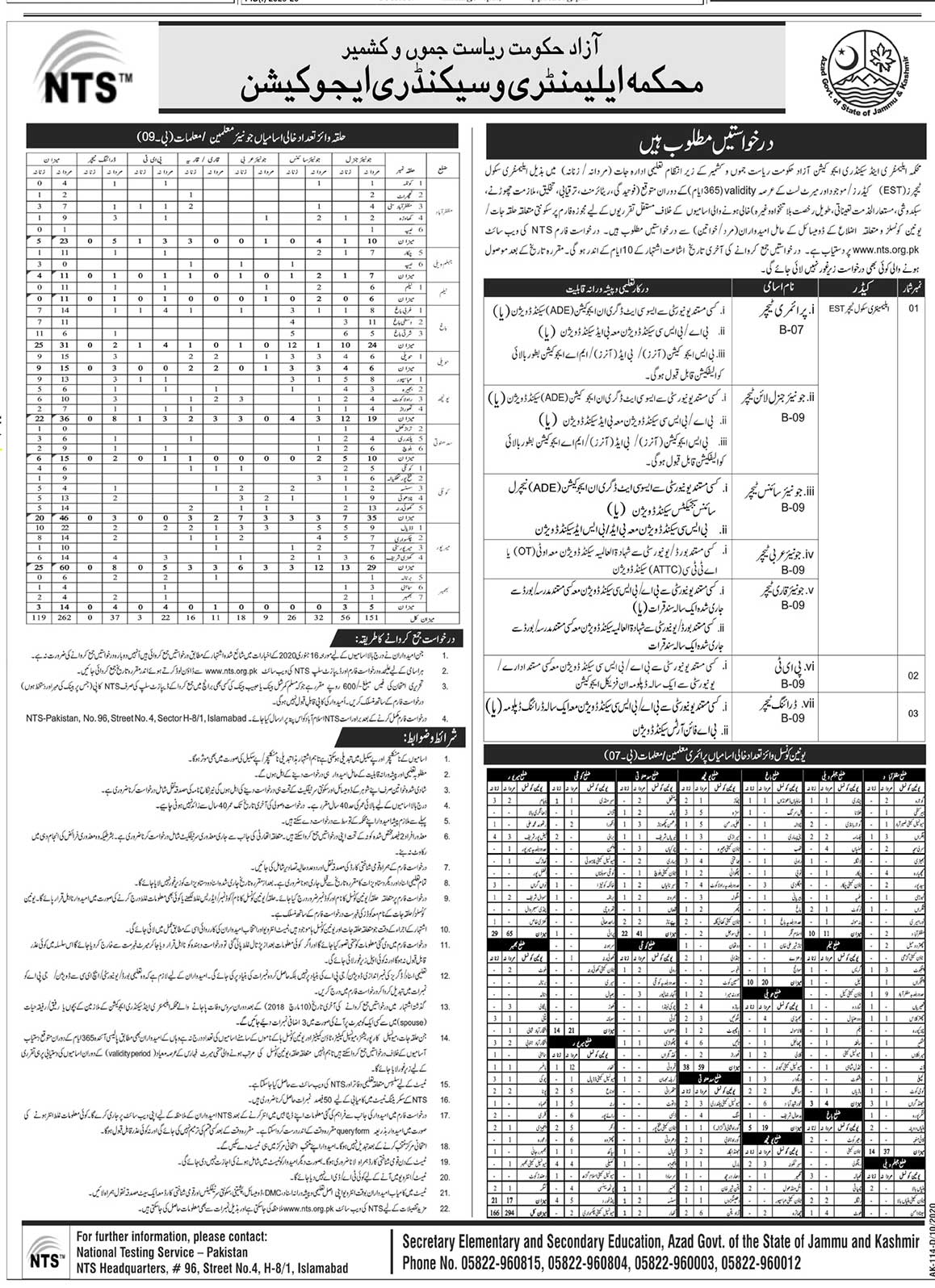 Elementary School Teacher Jobs 2020 in AJK, NTS Form Download