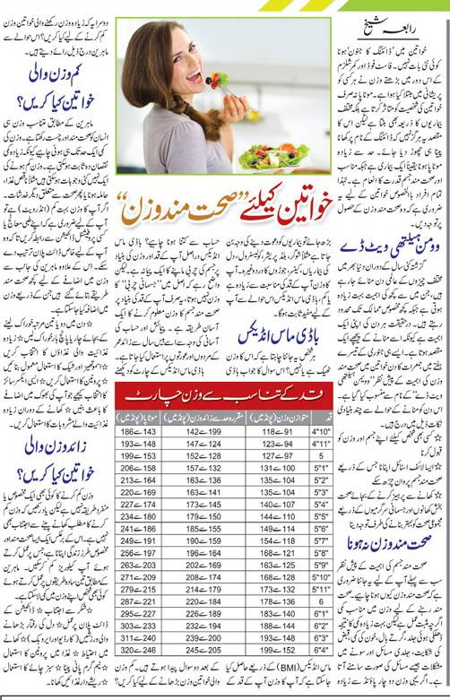 Body Mass Index Bmi Chart For Women Tips For Getting Ideal Weight Urdu English