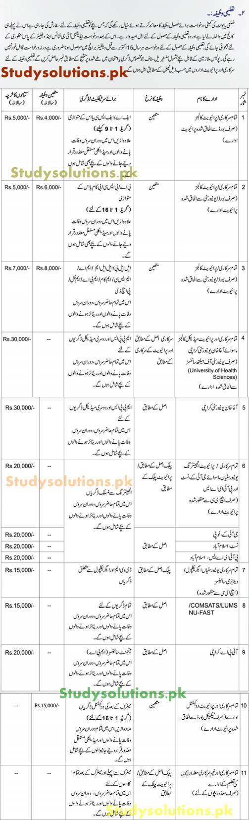Punjab Police Welfare Board Scholarships 2020, Form, Rules, Eligibility