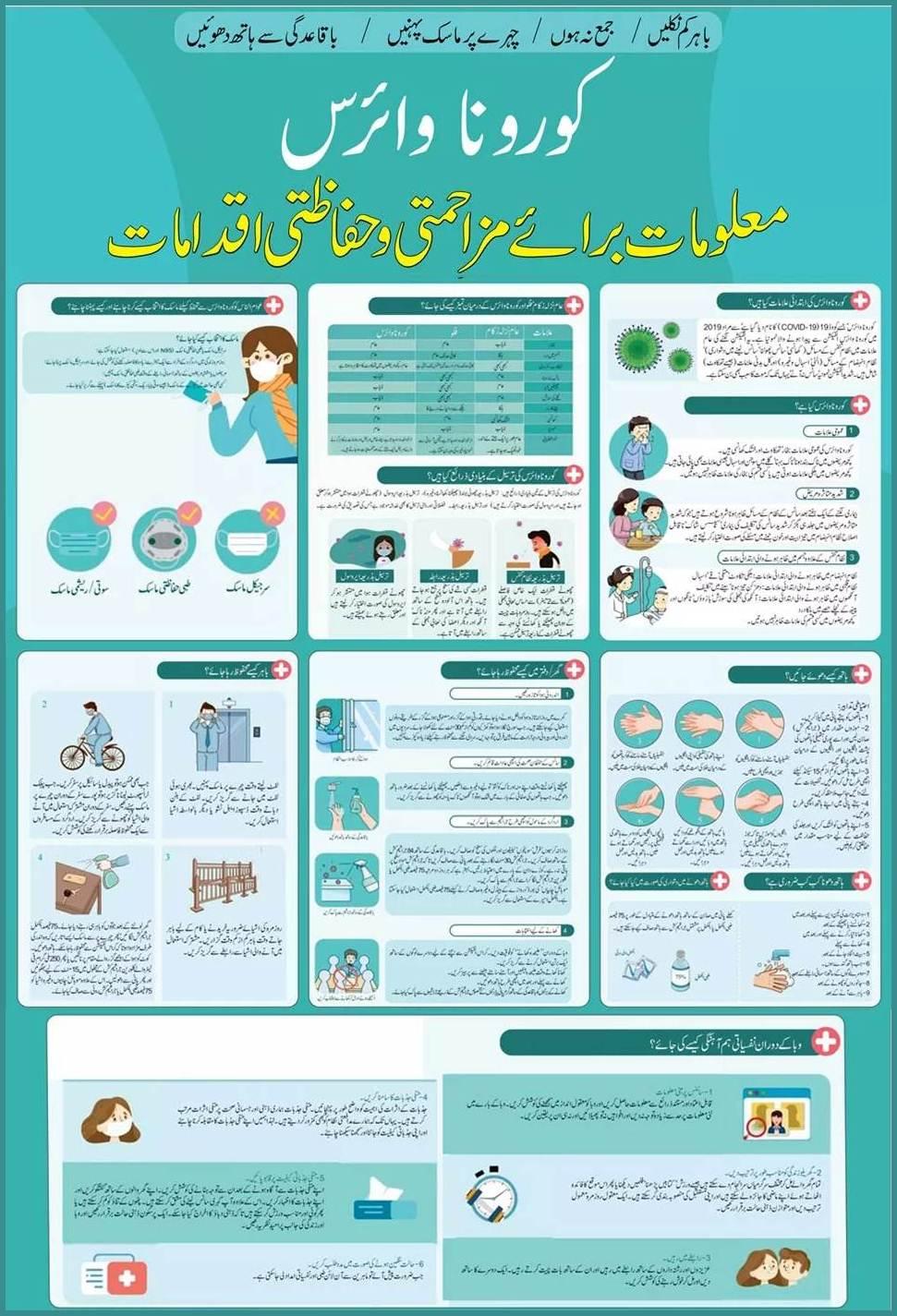 How to Avoid Coronavirus? Tips in Urdu & English
