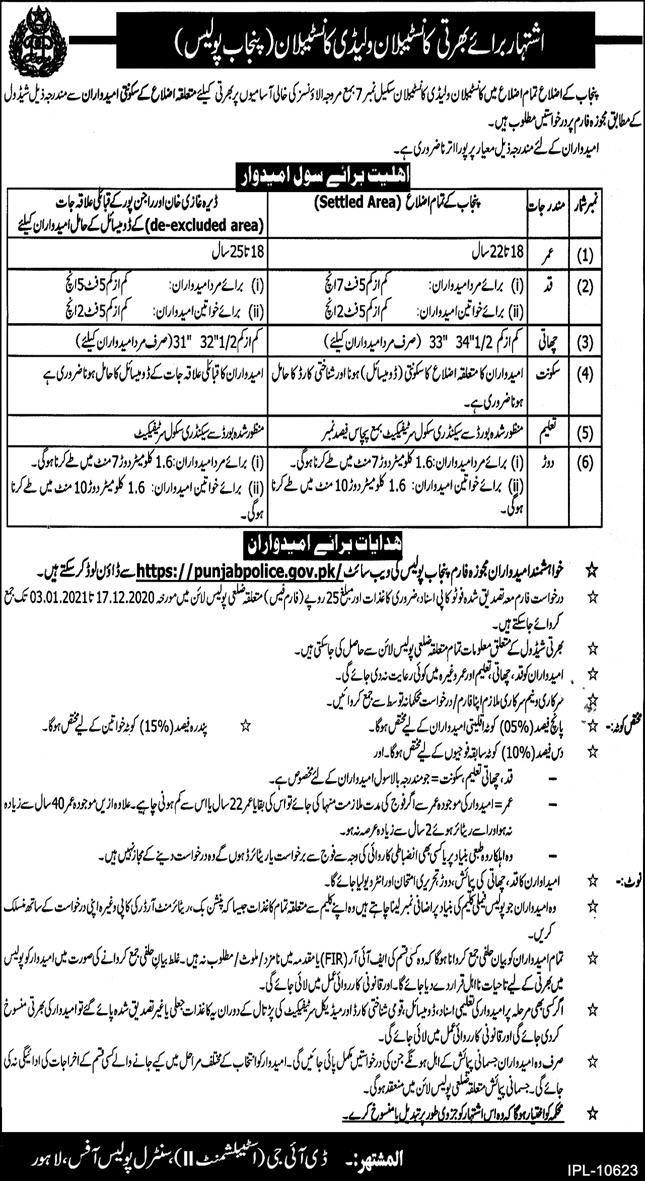 Punjab Police Constable & Lady Constable Jobs 2021