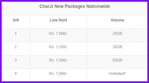 PTCL Charji Packages 2021 With Device Price, Line Rent, Volume