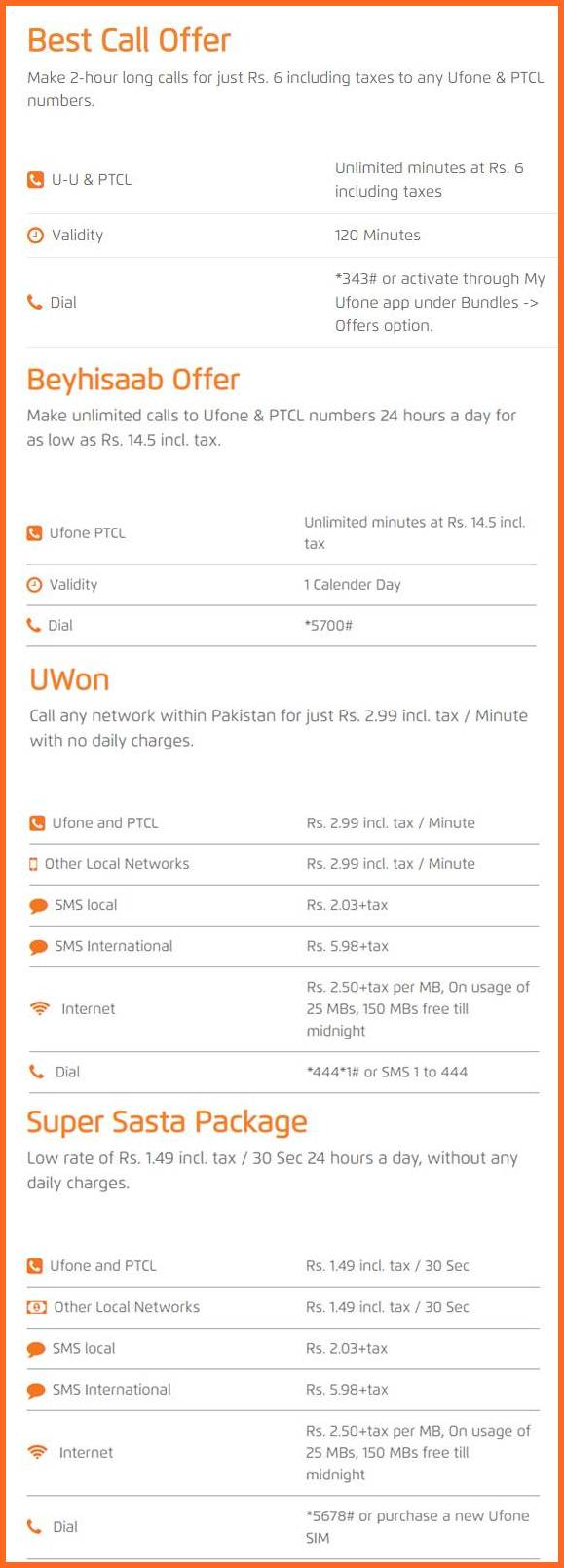 Ufone Call Packages 2021 Prepaid