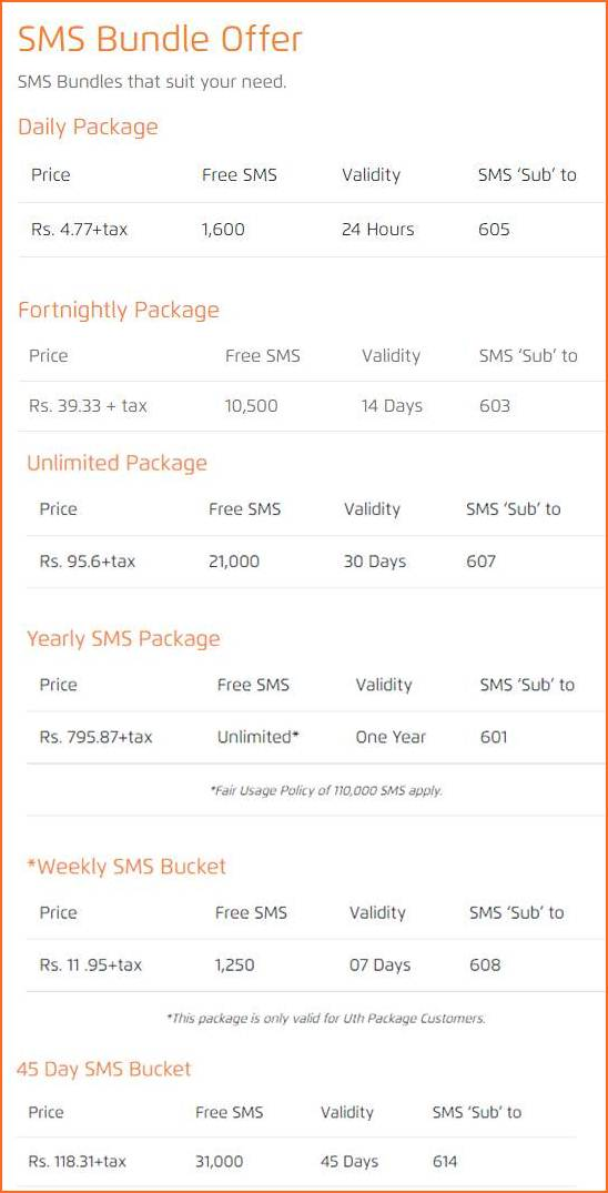 UFONE SMS Packages 2021- (Prepaid)