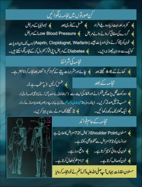 Hijama Therapy for All, Pros & Cons of Cupping, Super Tips in Urdu & English