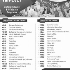 Lahore Leads University Admission 2021, Apply Online