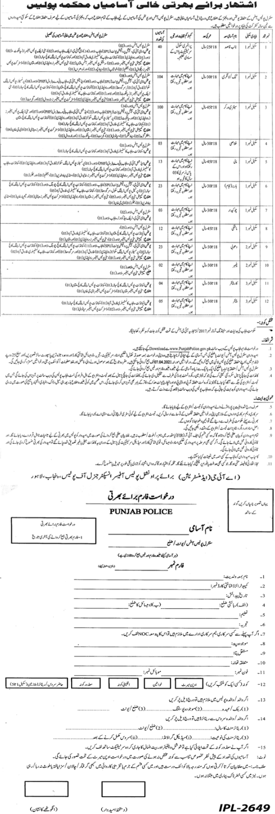 Punjab Police Jobs 2021 (Civilian Posts) Form Download, Test Result & Merit List