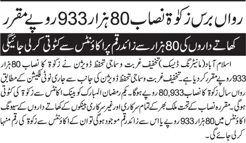 Zakat Nisab 2021 in Pakistan